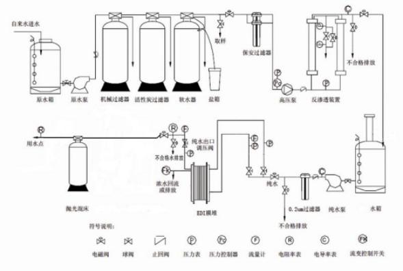 电路 电路图 电子 原理图 589_396